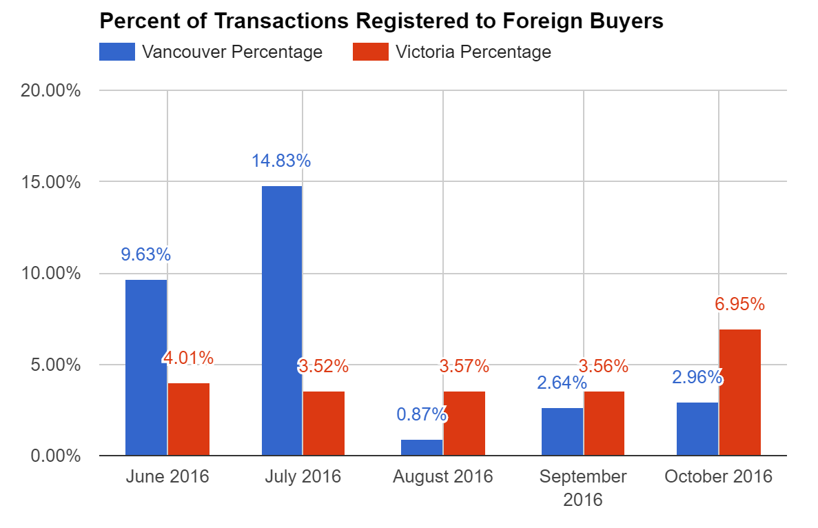 foreign_buyers3