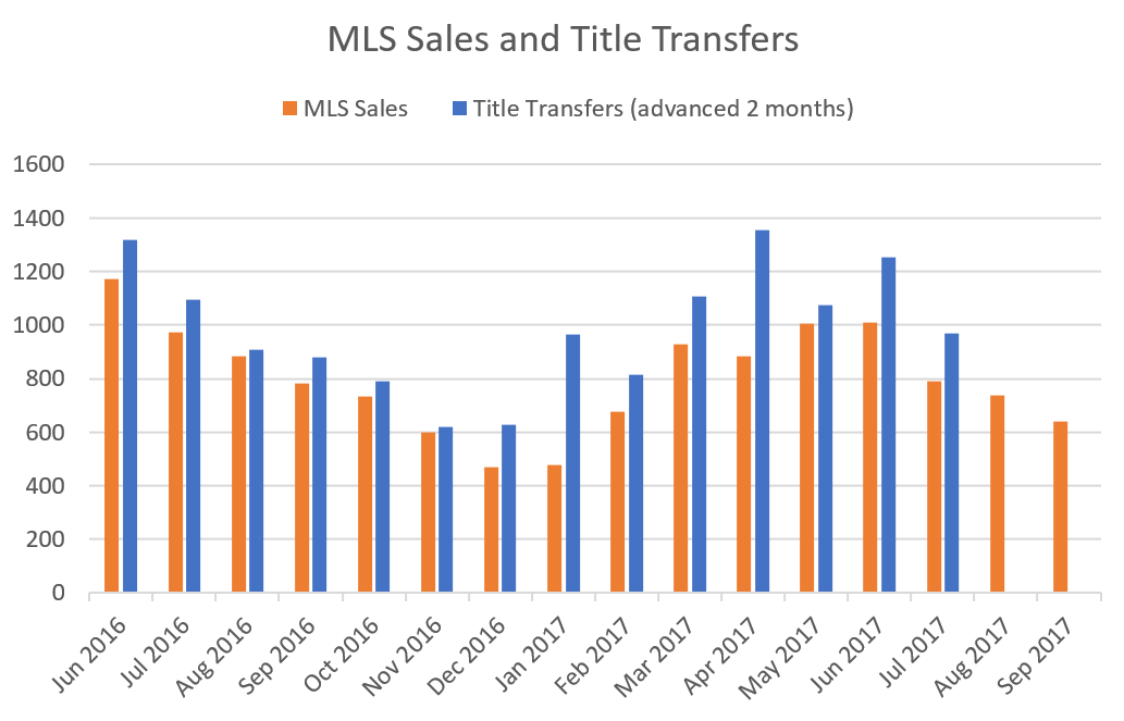 salesandtransfers.png